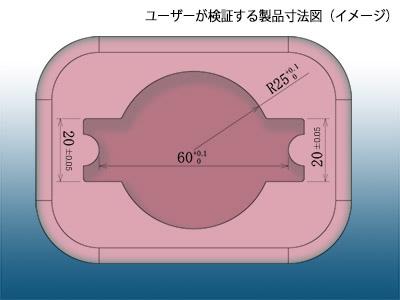 ユーザーが検証する製品寸法図