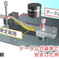 画像測定器用治具製作事例