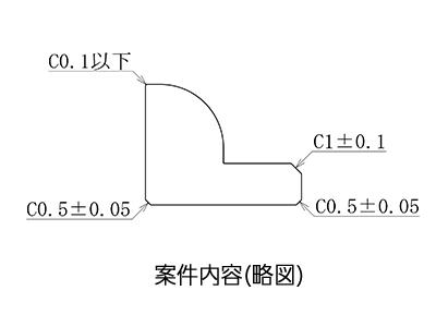 <簡易 C面測定器>製作事例
