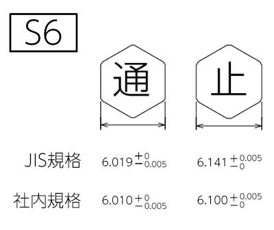 JIS規格と社内規格