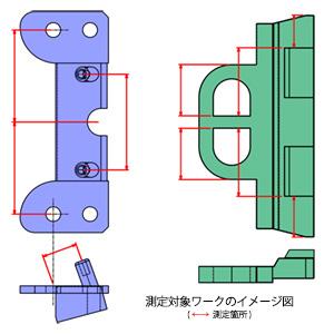 測定対象のイメージ図