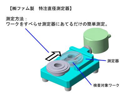 簡易型、特注直径測定器の図