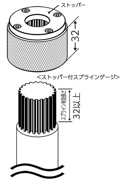 ストッパー付スプラインゲージ