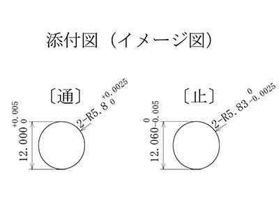 特殊形状の長穴栓ゲージのイメージ図