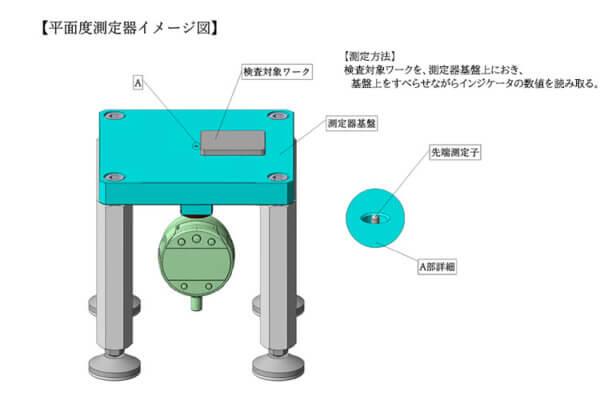 「特注平面度測定器」のご紹介