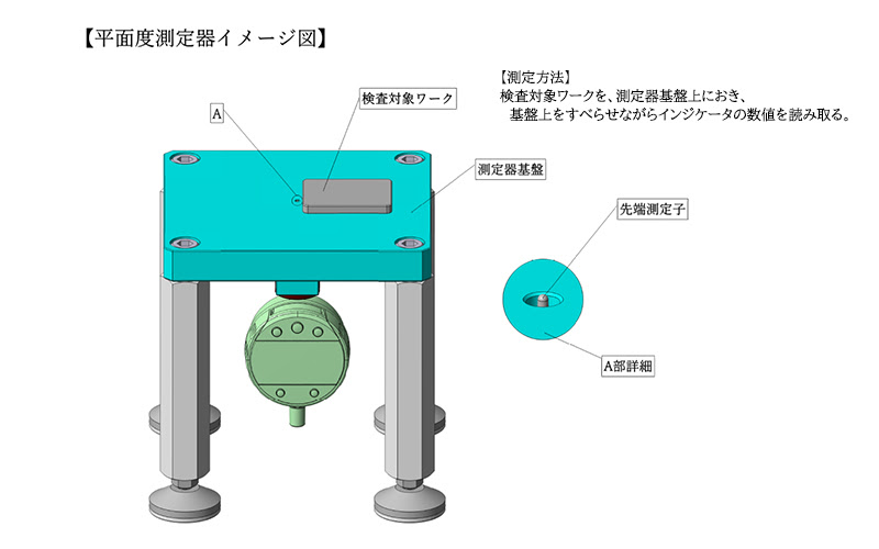 平面度測定器イメージ図