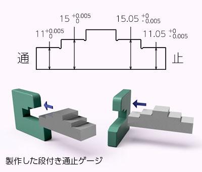 段付き高さ通止ゲージ製作事例