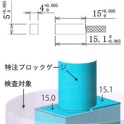 特注ブロックゲージの製作事例