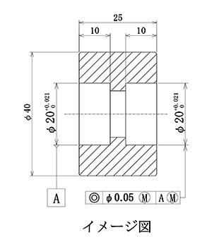同軸検査ゲージのイメージ図